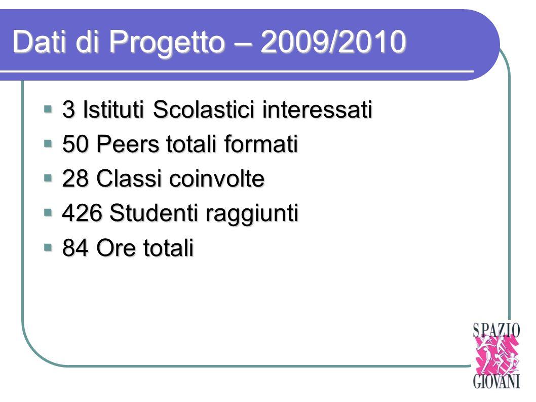 Dati di Progetto – 2009/2010 3 Istituti Scolastici interessati 3 Istituti Scolastici interessati 50 Peers totali formati 50 Peers totali formati 28 Cl