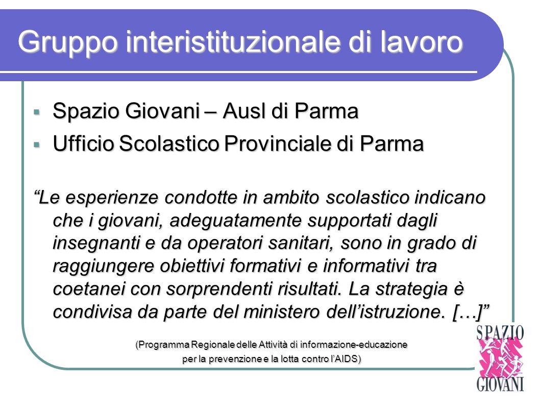 Gruppo interistituzionale di lavoro Spazio Giovani – Ausl di Parma Spazio Giovani – Ausl di Parma Ufficio Scolastico Provinciale di Parma Ufficio Scol