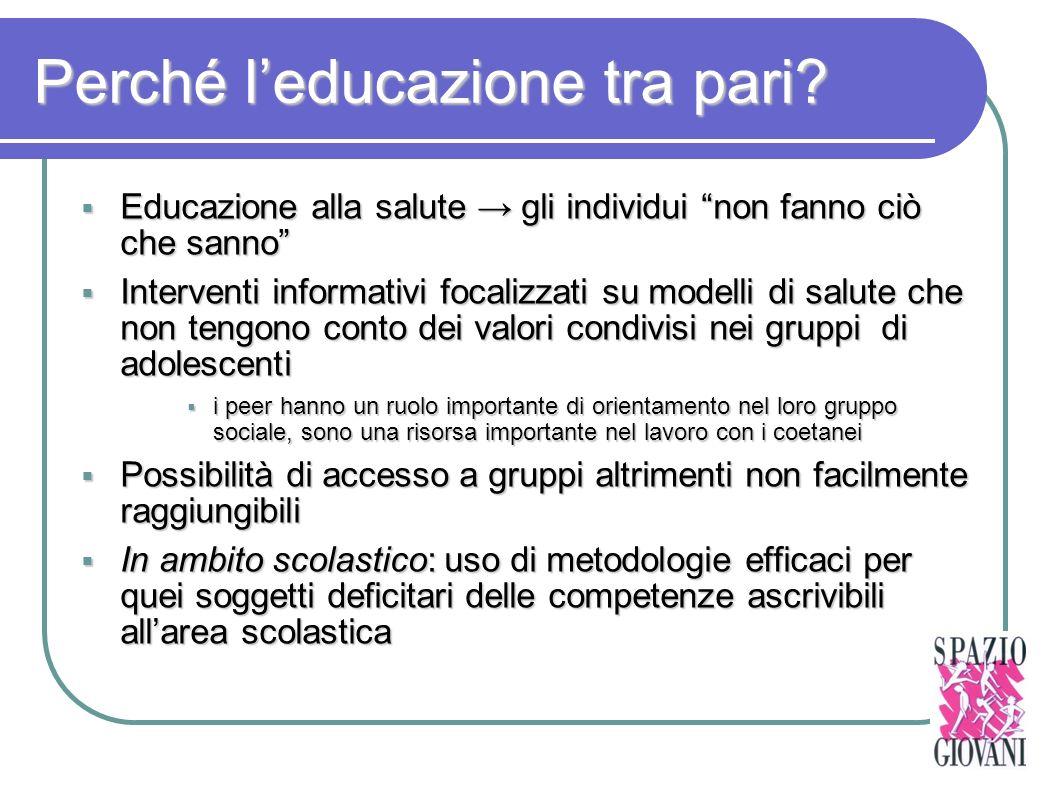 La Peer Education allo Spazio Giovani...