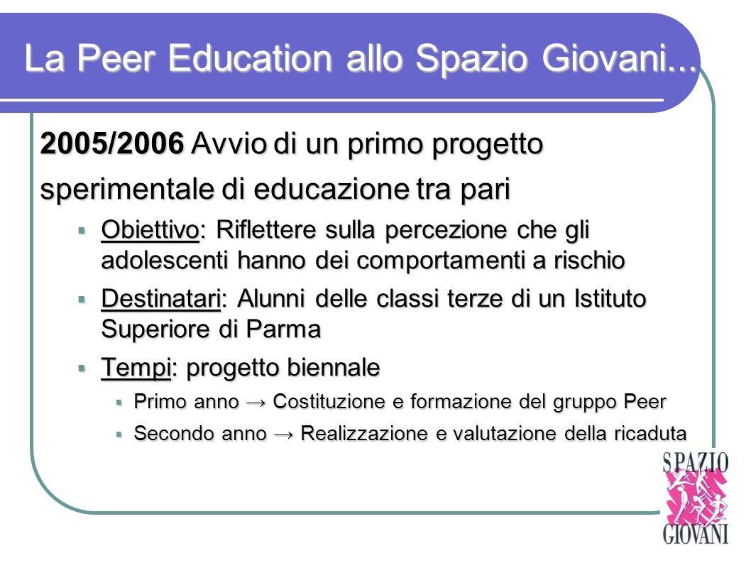 La Peer Education allo Spazio Giovani... 2005/2006 Avvio di un primo progetto sperimentale di educazione tra pari Obiettivo: Riflettere sulla percezio