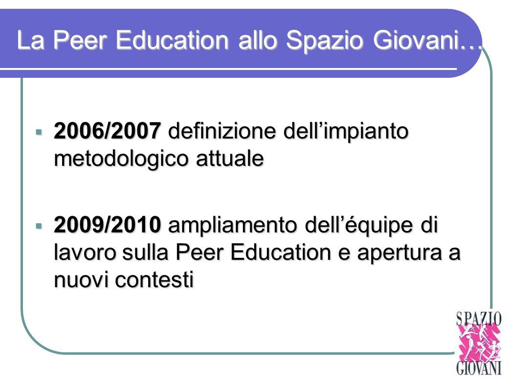 La Peer Education allo Spazio Giovani… 2006/2007 definizione dellimpianto metodologico attuale 2006/2007 definizione dellimpianto metodologico attuale