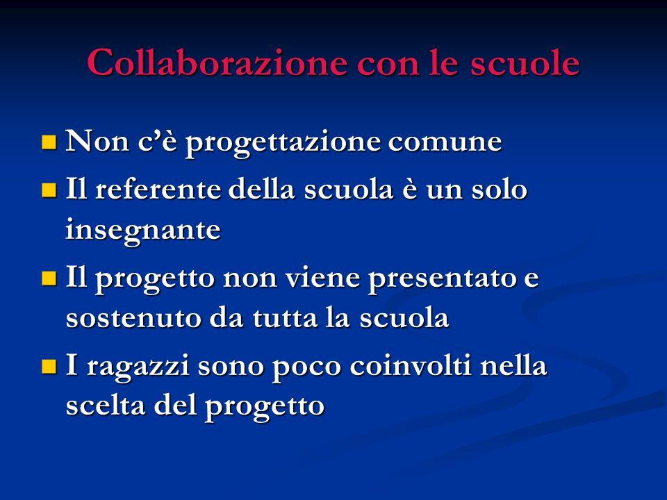 Collaborazione con le scuole Non cè progettazione comune Non cè progettazione comune Il referente della scuola è un solo insegnante Il referente della