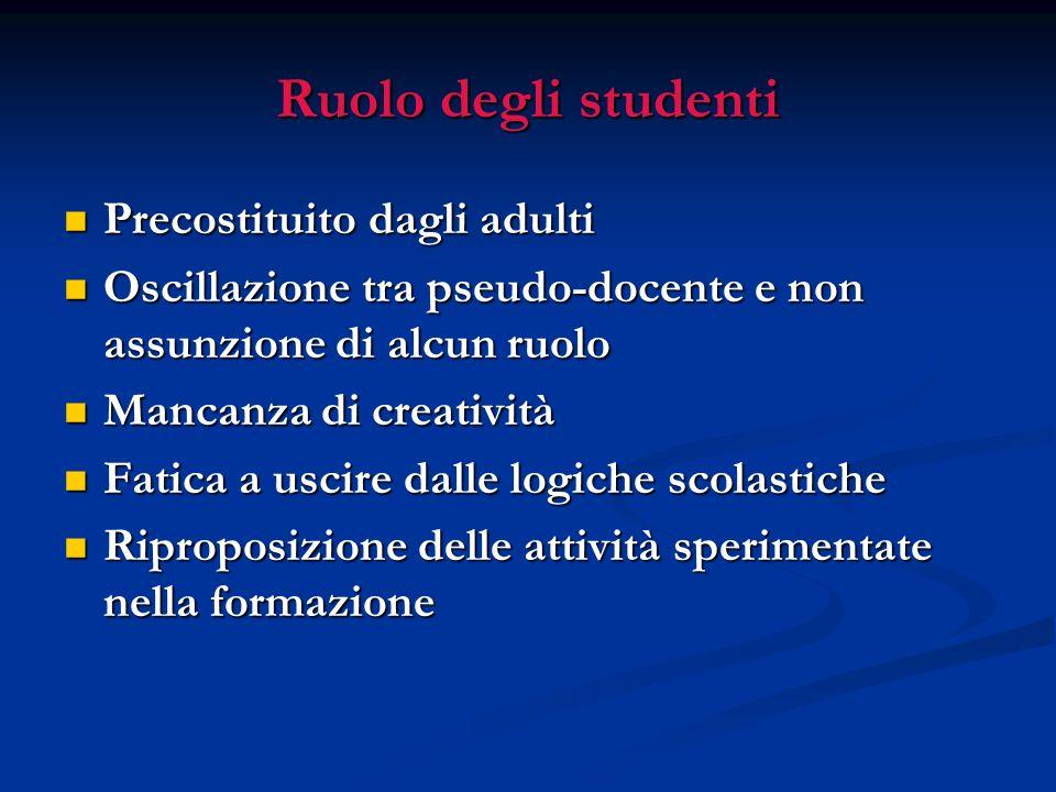 Ruolo degli studenti Precostituito dagli adulti Precostituito dagli adulti Oscillazione tra pseudo-docente e non assunzione di alcun ruolo Oscillazion