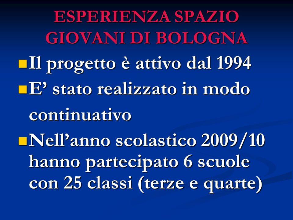 ESPERIENZA SPAZIO GIOVANI DI BOLOGNA Il progetto è attivo dal 1994 Il progetto è attivo dal 1994 E stato realizzato in modo E stato realizzato in modo