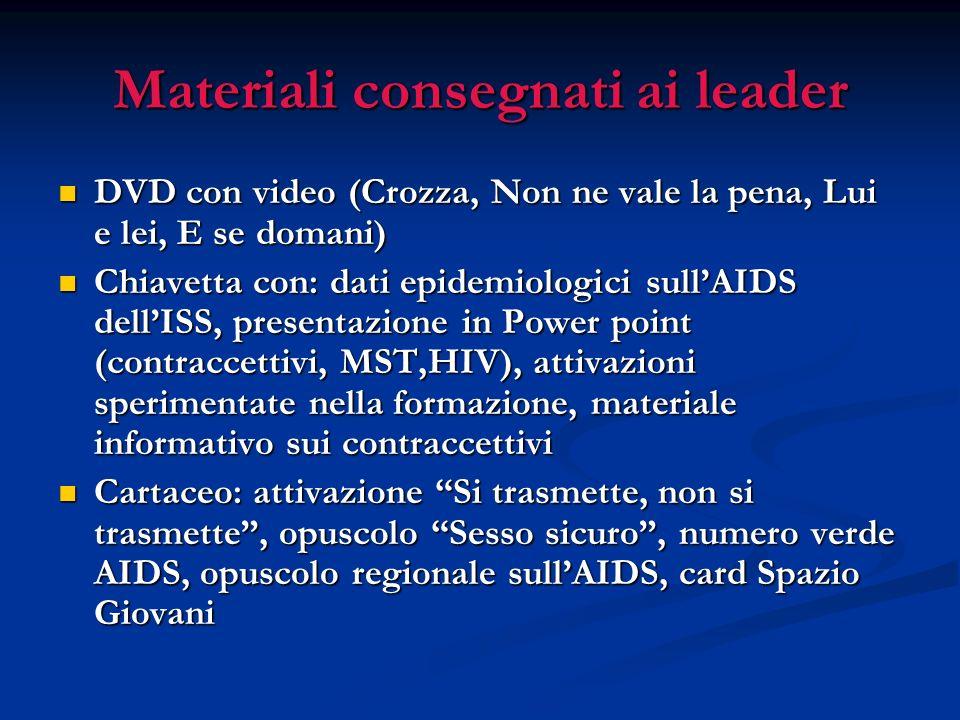 Materiali consegnati ai leader DVD con video (Crozza, Non ne vale la pena, Lui e lei, E se domani) DVD con video (Crozza, Non ne vale la pena, Lui e l