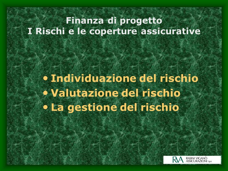 Le coperture assicurative nella Finanza di progetto Comitato per la Promozione del Partenariato Pubblico-Privato Seminario Il sistema delle garanzie n