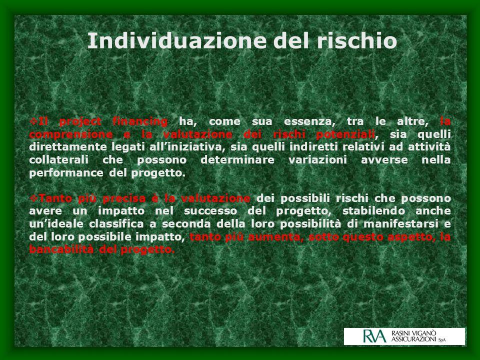 Finanza di progetto I Rischi e le coperture assicurative Individuazione del rischio Valutazione del rischio La gestione del rischio
