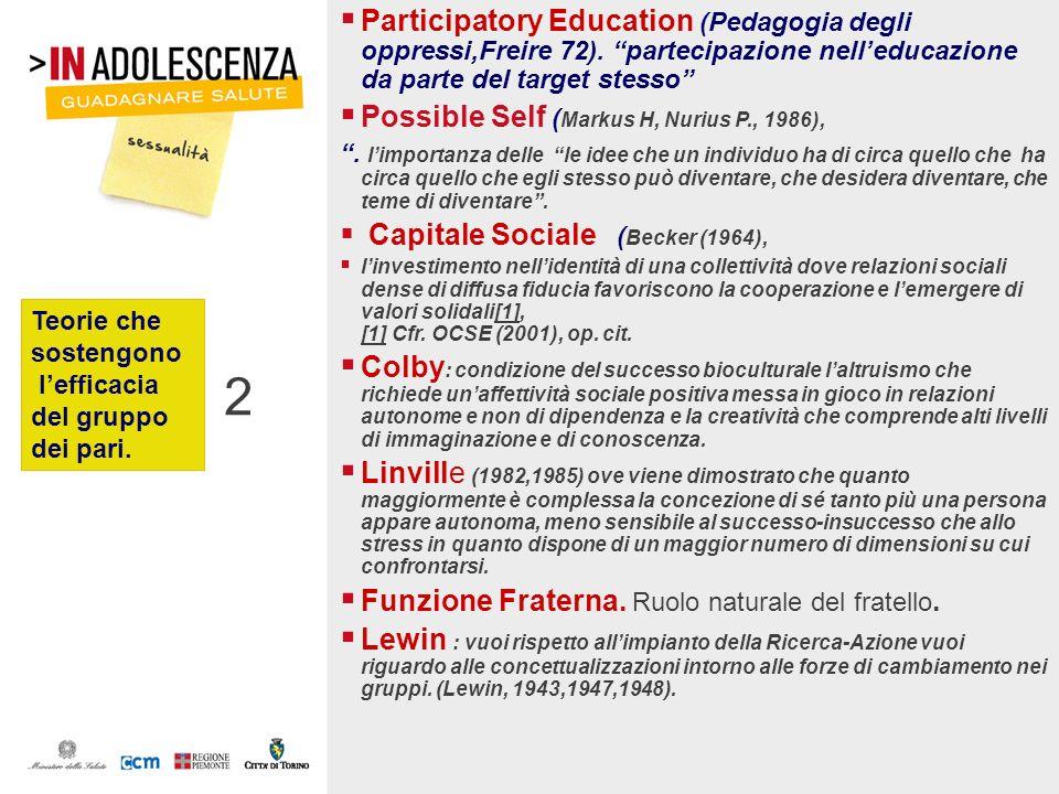 Participatory Education (Pedagogia degli oppressi,Freire 72). partecipazione nelleducazione da parte del target stesso Possible Self ( Markus H, Nuriu