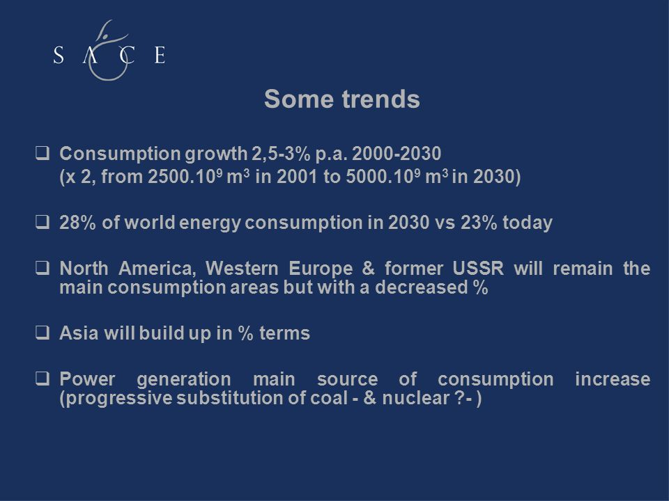 Some trends Consumption growth 2,5-3% p.a. 2000-2030 (x 2, from 2500.10 9 m 3 in 2001 to 5000.10 9 m 3 in 2030) 28% of world energy consumption in 203