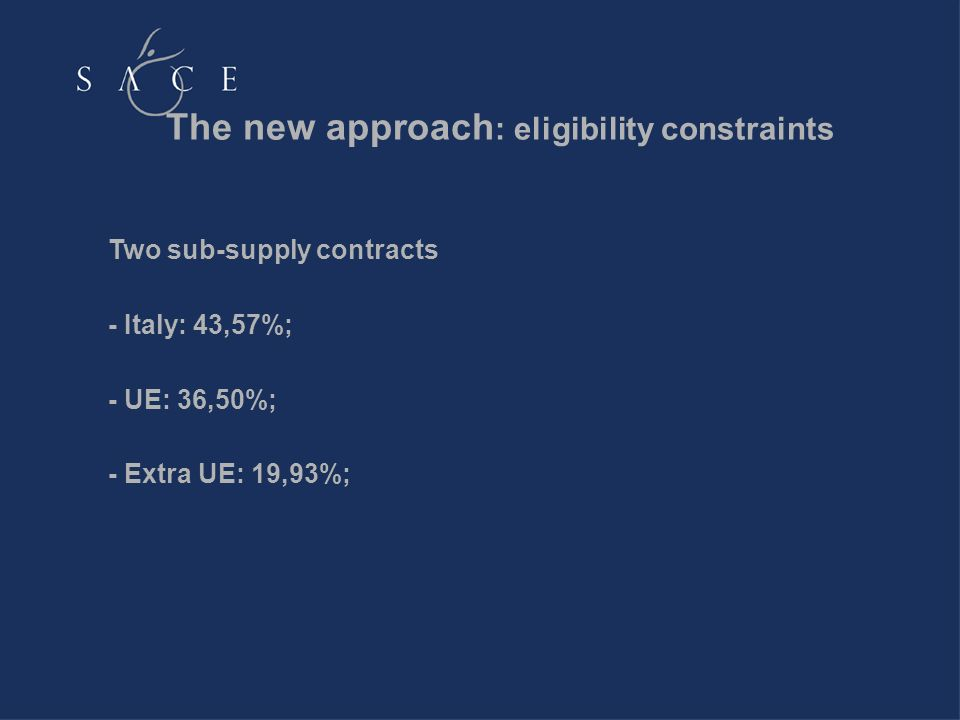 The new approach : eligibility constraints Two sub-supply contracts - Italy: 43,57%; - UE: 36,50%; - Extra UE: 19,93%;