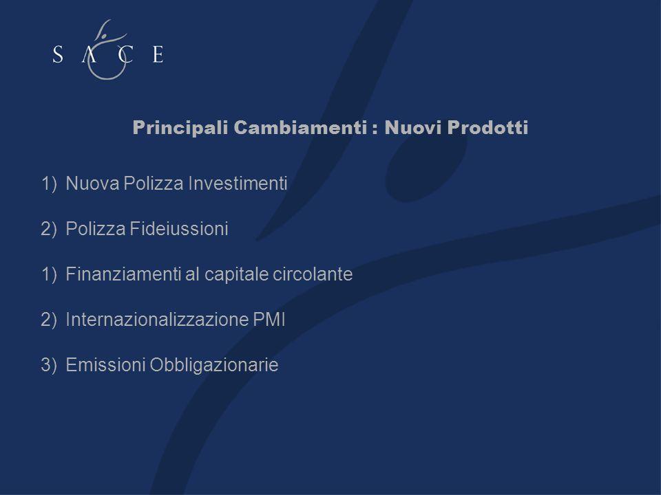 1)Nuova Polizza Investimenti 2)Polizza Fideiussioni 1)Finanziamenti al capitale circolante 2)Internazionalizzazione PMI 3)Emissioni Obbligazionarie Principali Cambiamenti : Nuovi Prodotti