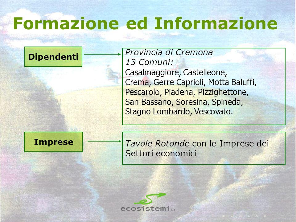 Formazione ed Informazione Dipendenti Provincia di Cremona 13 Comuni: Casalmaggiore, Castelleone, Crema, Gerre Caprioli, Motta Baluffi, Pescarolo, Pia