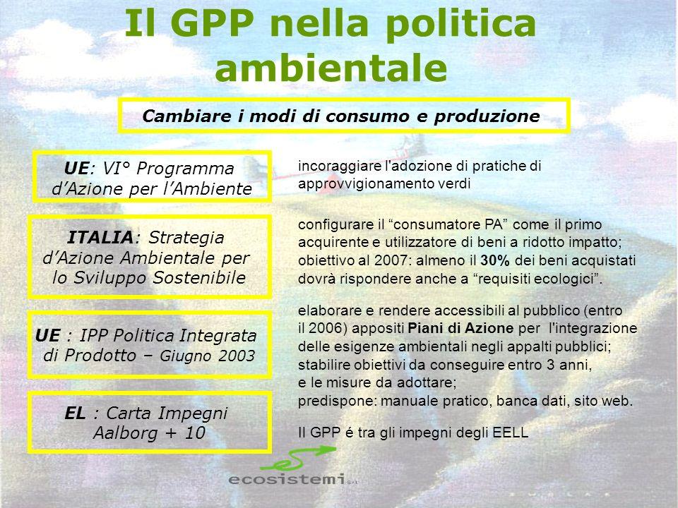 Il GPP nella politica ambientale Cambiare i modi di consumo e produzione UE: VI° Programma dAzione per lAmbiente configurare il consumatore PA come il