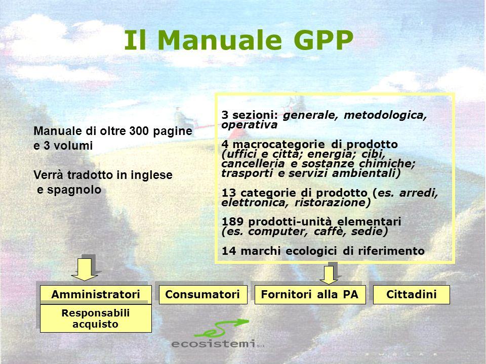 Il Manuale GPP 3 sezioni: generale, metodologica, operativa 4 macrocategorie di prodotto (uffici e città; energia; cibi, cancelleria e sostanze chimic