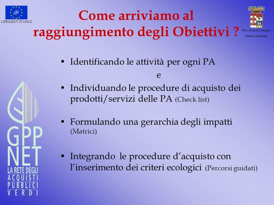 LIFEO2ENV/IT/000023 Provincia di Cremona Settore Ambiente Come arriviamo al raggiungimento degli Obiettivi ? Identificando le attività per ogni PA e I