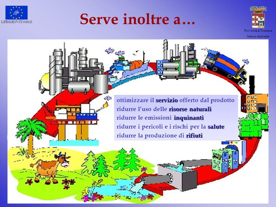 LIFEO2ENV/IT/000023 Provincia di Cremona Settore Ambiente Serve inoltre a… servizio ottimizzare il servizio offerto dal prodotto risorse naturali ridu