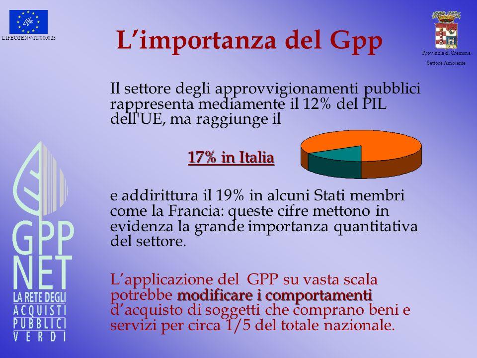 LIFEO2ENV/IT/000023 Provincia di Cremona Settore Ambiente E ora………….