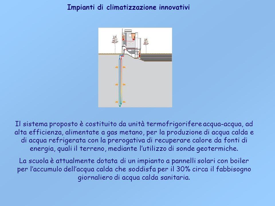 Impianti di climatizzazione innovativi Il sistema proposto è costituito da unità termofrigorifere acqua-acqua, ad alta efficienza, alimentate a gas me