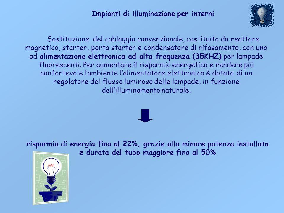 Impianti di illuminazione per interni Sostituzione del cablaggio convenzionale, costituito da reattore magnetico, starter, porta starter e condensator