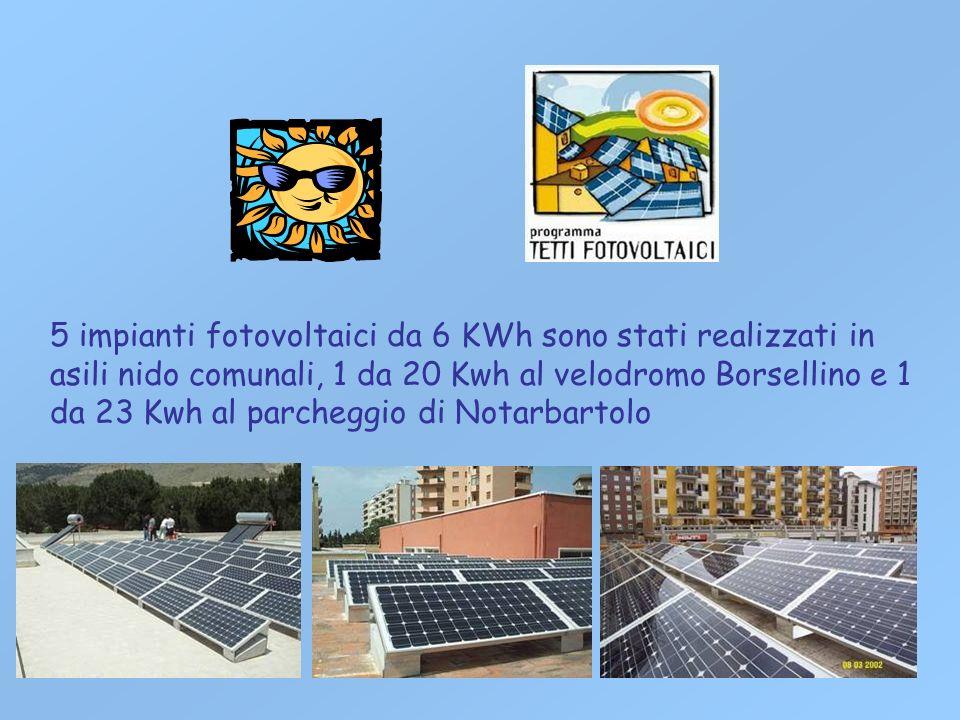 5 impianti fotovoltaici da 6 KWh sono stati realizzati in asili nido comunali, 1 da 20 Kwh al velodromo Borsellino e 1 da 23 Kwh al parcheggio di Nota