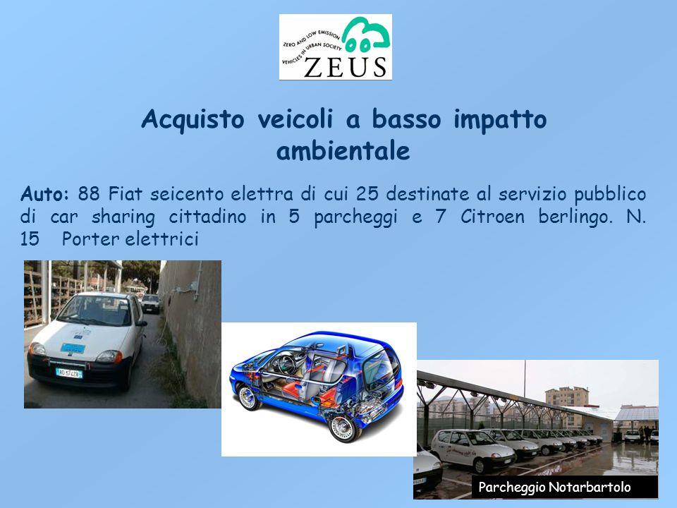 Acquisto veicoli a basso impatto ambientale Auto: 88 Fiat seicento elettra di cui 25 destinate al servizio pubblico di car sharing cittadino in 5 parcheggi e 7 Citroen berlingo.