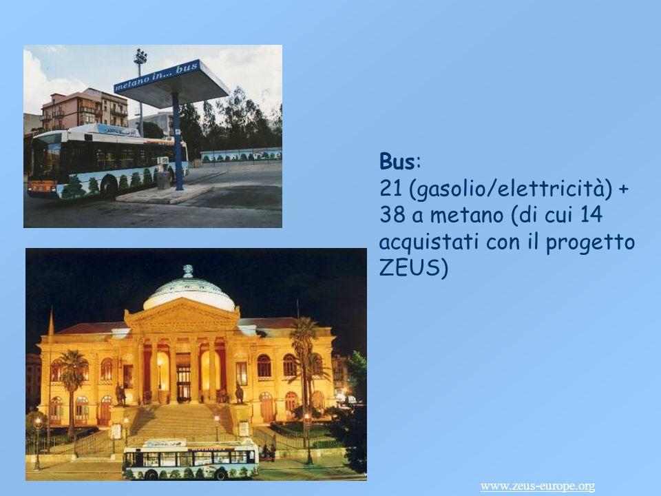 www.zeus-europe.org Bus: 21 (gasolio/elettricità) + 38 a metano (di cui 14 acquistati con il progetto ZEUS)