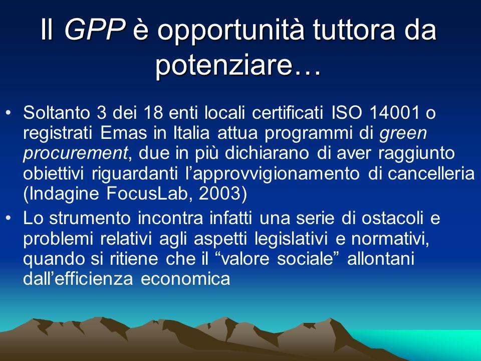 Il GPP è opportunità tuttora da potenziare… Soltanto 3 dei 18 enti locali certificati ISO 14001 o registrati Emas in Italia attua programmi di green p