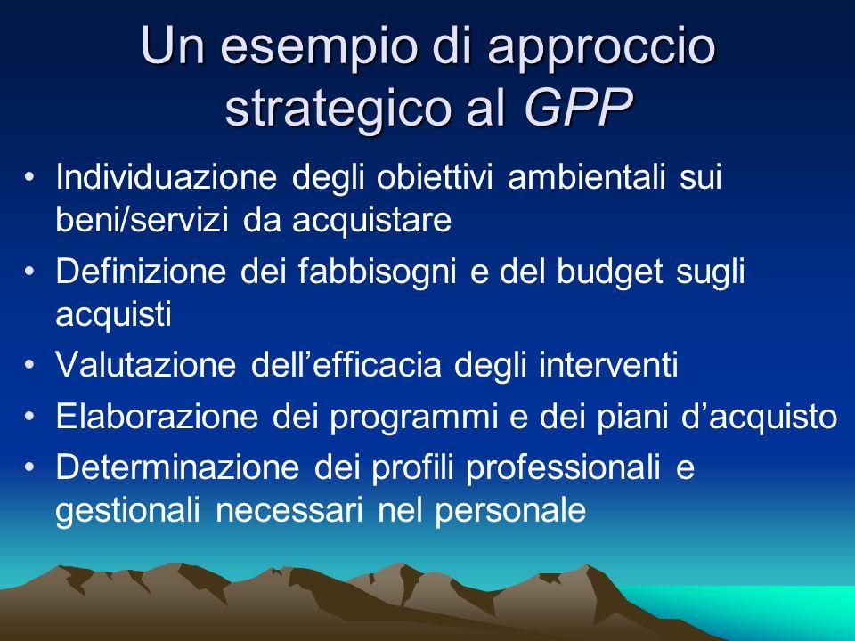 Un esempio di approccio strategico al GPP Individuazione degli obiettivi ambientali sui beni/servizi da acquistare Definizione dei fabbisogni e del bu