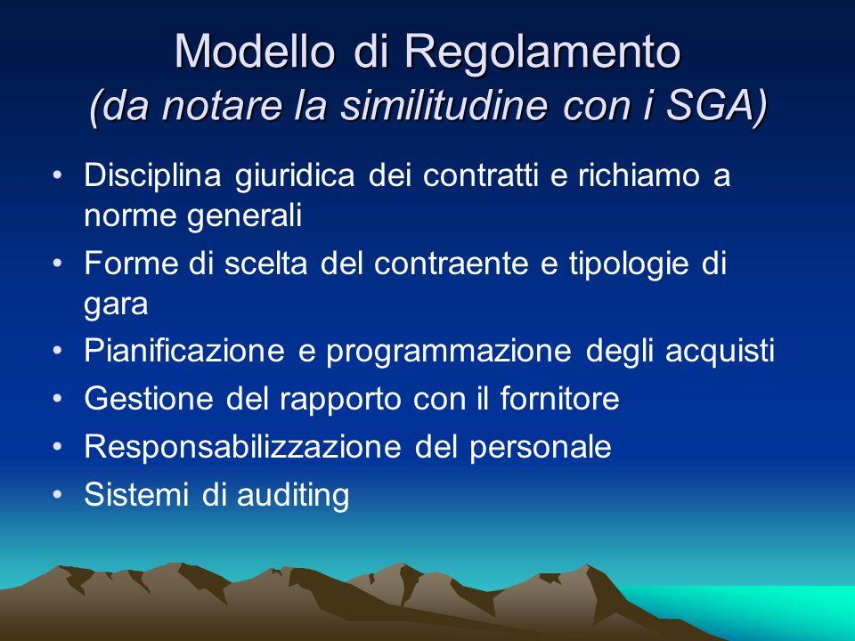 Modello di Regolamento (da notare la similitudine con i SGA) Disciplina giuridica dei contratti e richiamo a norme generali Forme di scelta del contra