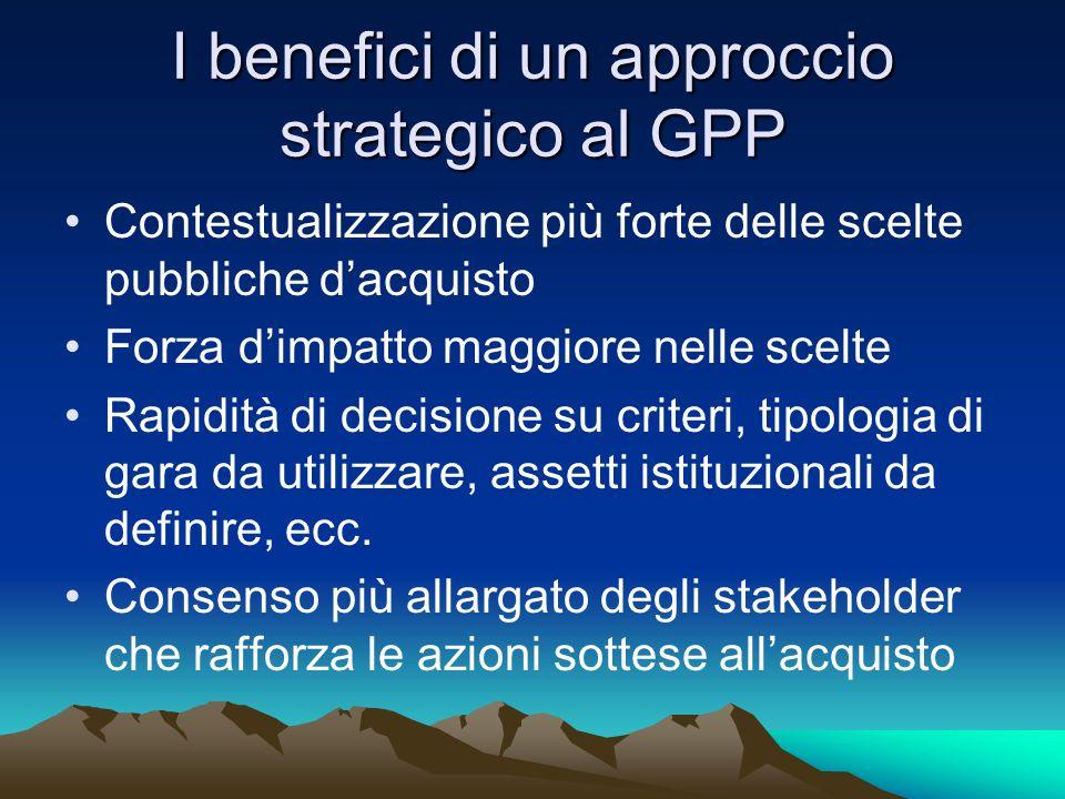 I benefici di un approccio strategico al GPP Contestualizzazione più forte delle scelte pubbliche dacquisto Forza dimpatto maggiore nelle scelte Rapid