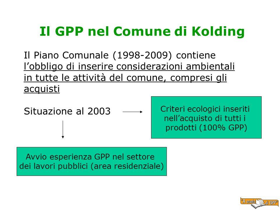 Il GPP nel Comune di Kolding Il Piano Comunale (1998-2009) contiene lobbligo di inserire considerazioni ambientali in tutte le attività del comune, co