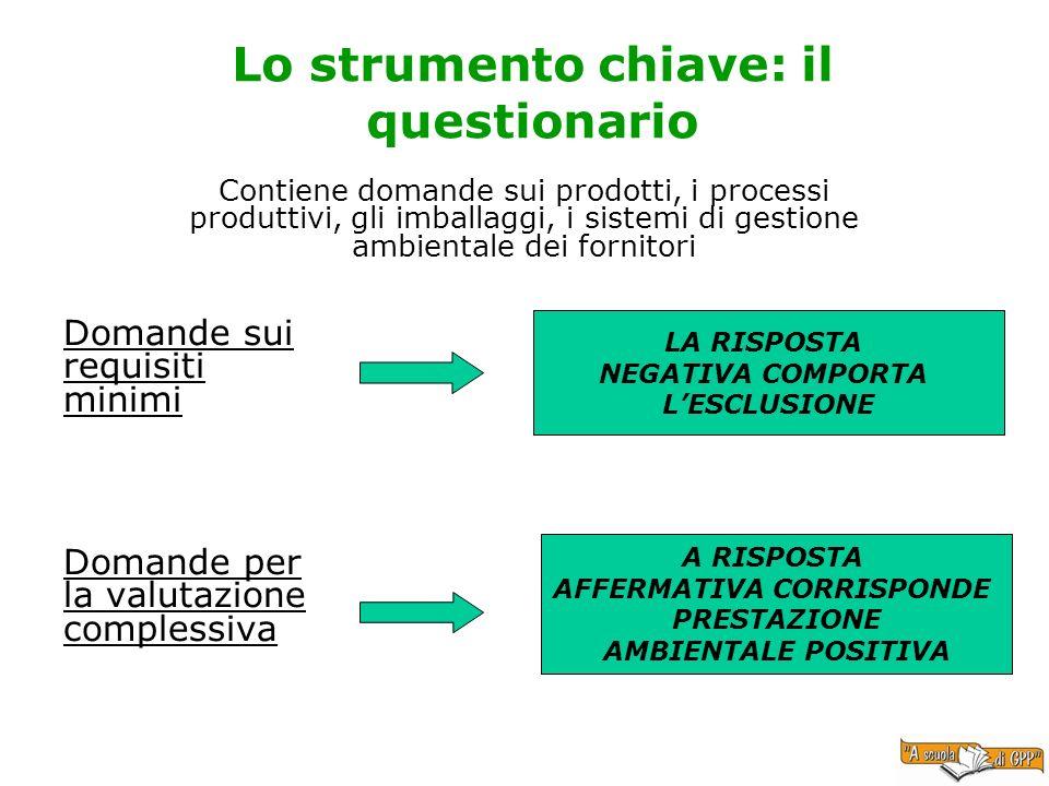 Lo strumento chiave: il questionario Contiene domande sui prodotti, i processi produttivi, gli imballaggi, i sistemi di gestione ambientale dei fornit