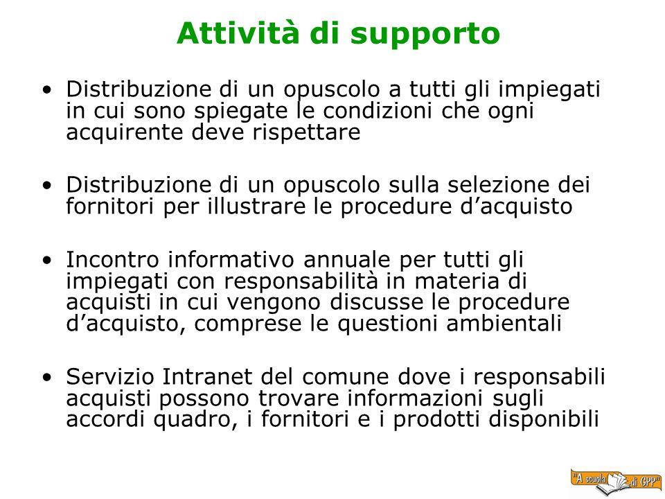 Attività di supporto Distribuzione di un opuscolo a tutti gli impiegati in cui sono spiegate le condizioni che ogni acquirente deve rispettare Distrib