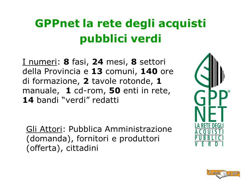 GPPnet la rete degli acquisti pubblici verdi I numeri: 8 fasi, 24 mesi, 8 settori della Provincia e 13 comuni, 140 ore di formazione, 2 tavole rotonde