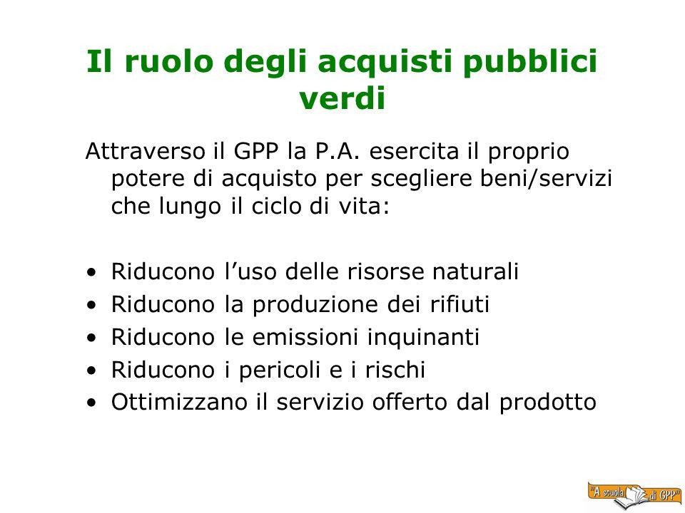 Il ruolo degli acquisti pubblici verdi Attraverso il GPP la P.A. esercita il proprio potere di acquisto per scegliere beni/servizi che lungo il ciclo