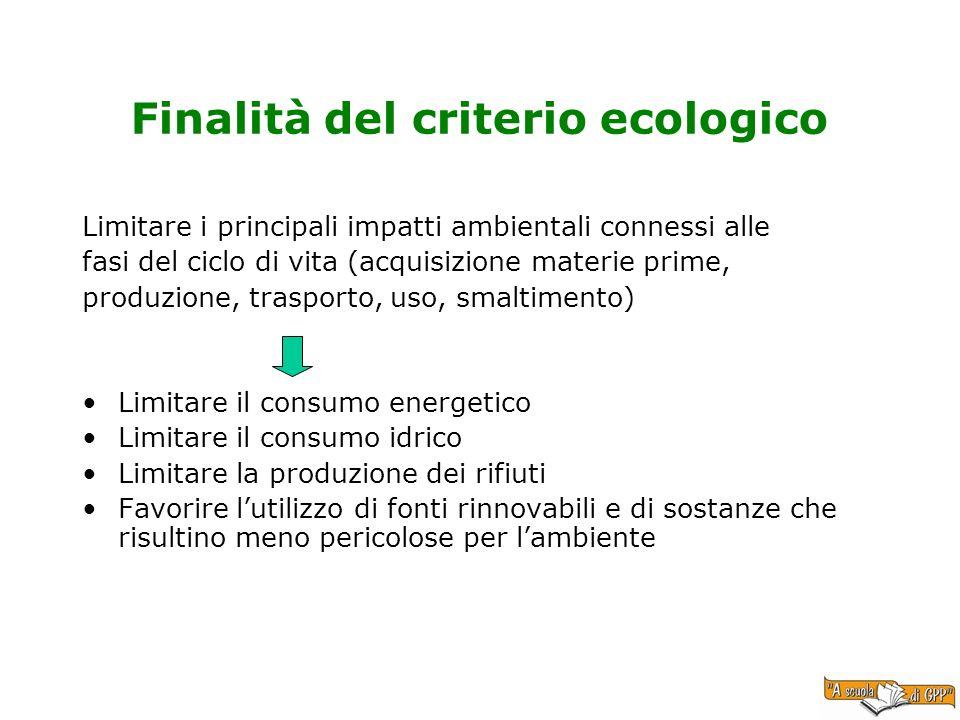 Finalità del criterio ecologico Limitare i principali impatti ambientali connessi alle fasi del ciclo di vita (acquisizione materie prime, produzione,