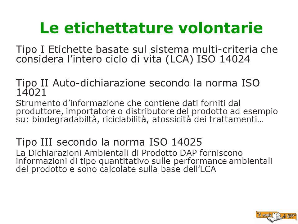 Le etichettature volontarie Tipo I Etichette basate sul sistema multi-criteria che considera lintero ciclo di vita (LCA) ISO 14024 Tipo II Auto-dichia