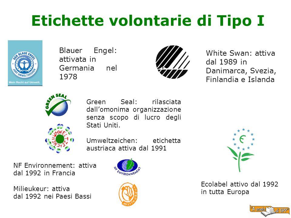 Etichette volontarie di Tipo I Blauer Engel: attivata in Germania nel 1978 White Swan: attiva dal 1989 in Danimarca, Svezia, Finlandia e Islanda Green