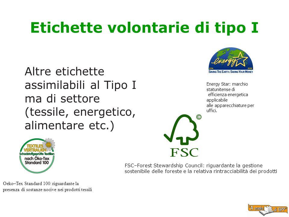 Etichette volontarie di tipo I Altre etichette assimilabili al Tipo I ma di settore (tessile, energetico, alimentare etc.) Energy Star: marchio statun