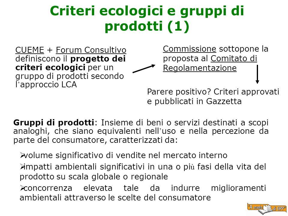 Criteri ecologici e gruppi di prodotti (1) CUEME + Forum Consultivo definiscono il progetto dei criteri ecologici per un gruppo di prodotti secondo l