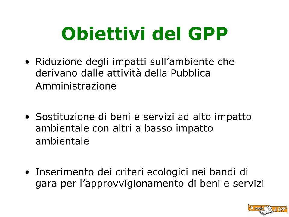 Obiettivi del GPP Riduzione degli impatti sullambiente che derivano dalle attività della Pubblica Amministrazione Sostituzione di beni e servizi ad al