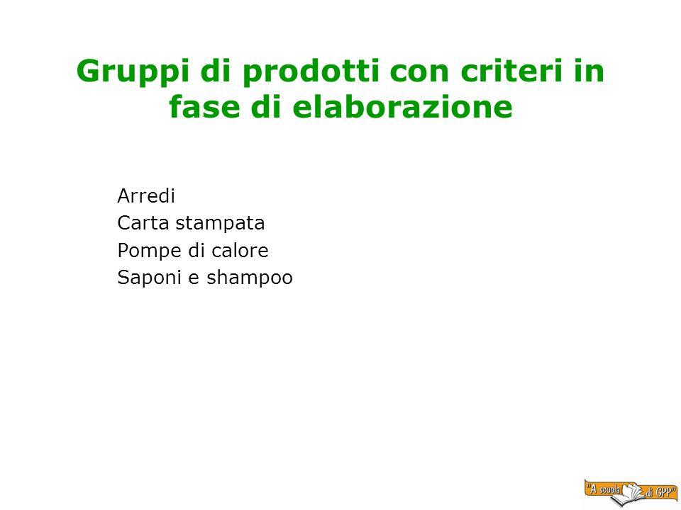 Gruppi di prodotti con criteri in fase di elaborazione Arredi Carta stampata Pompe di calore Saponi e shampoo