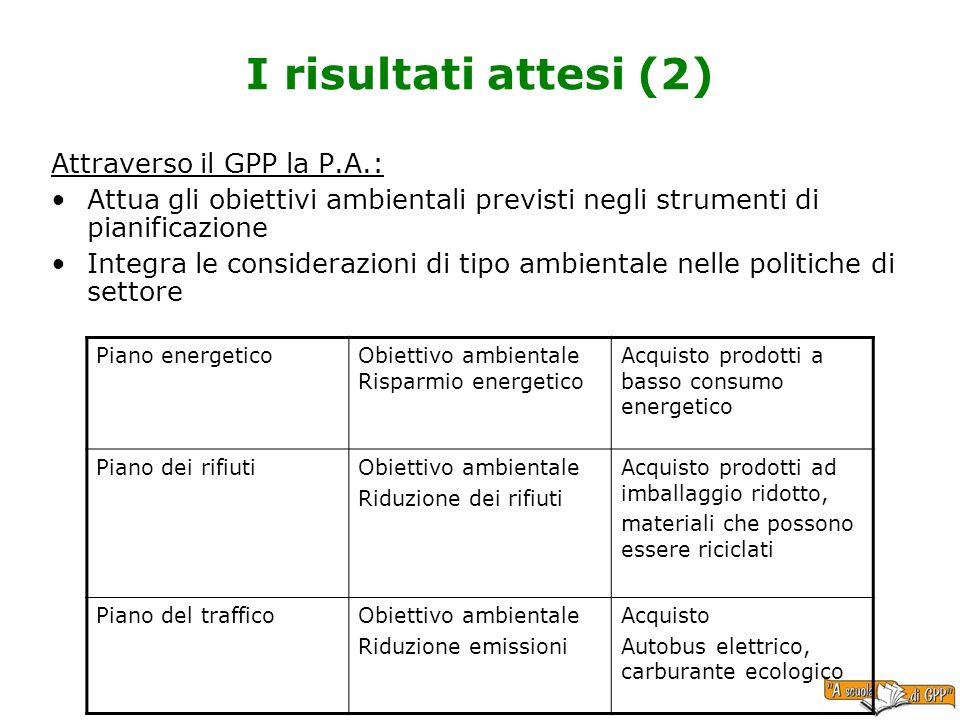 I risultati attesi (2) Attraverso il GPP la P.A.: Attua gli obiettivi ambientali previsti negli strumenti di pianificazione Integra le considerazioni