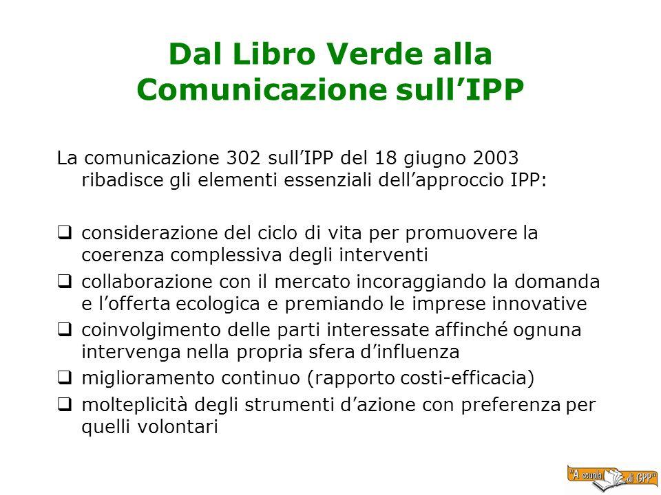 Dal Libro Verde alla Comunicazione sullIPP La comunicazione 302 sullIPP del 18 giugno 2003 ribadisce gli elementi essenziali dellapproccio IPP: consid