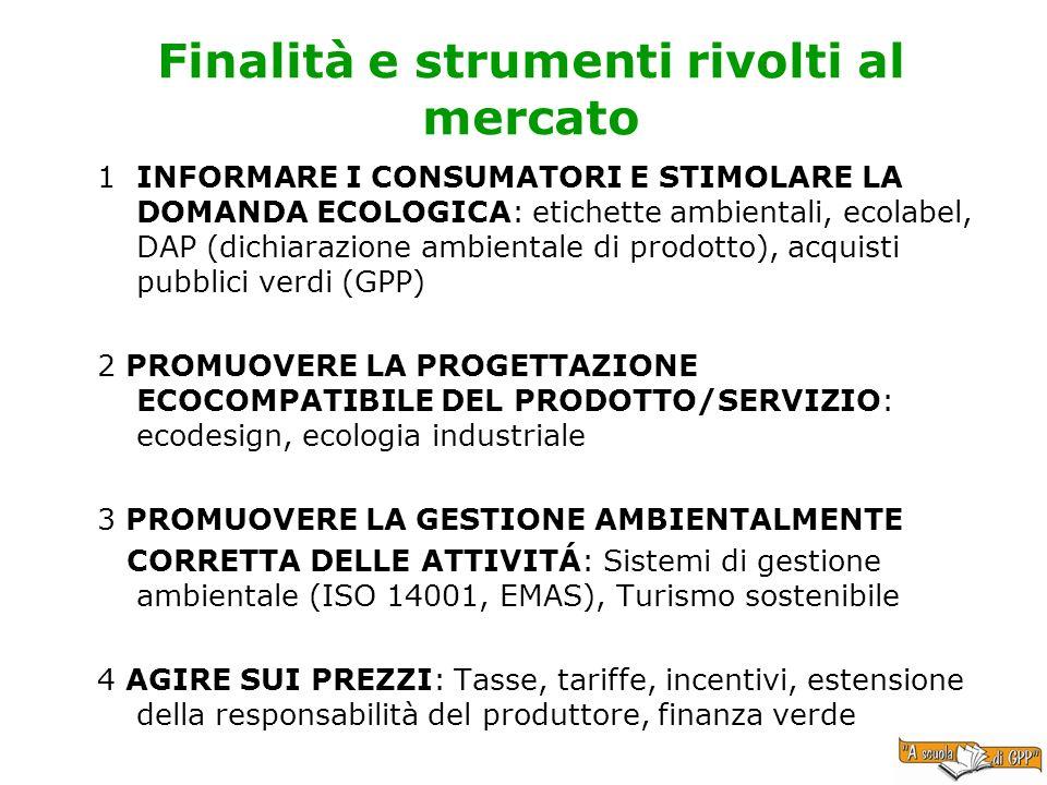 Finalità e strumenti rivolti al mercato 1 INFORMARE I CONSUMATORI E STIMOLARE LA DOMANDA ECOLOGICA: etichette ambientali, ecolabel, DAP (dichiarazione