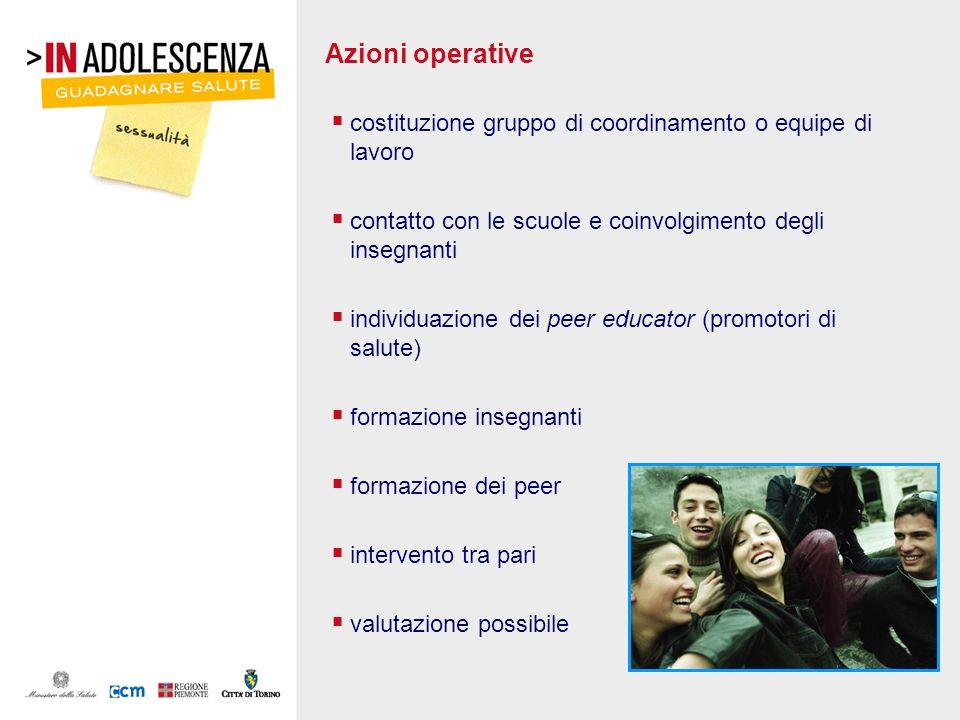 Azioni operative costituzione gruppo di coordinamento o equipe di lavoro contatto con le scuole e coinvolgimento degli insegnanti individuazione dei p