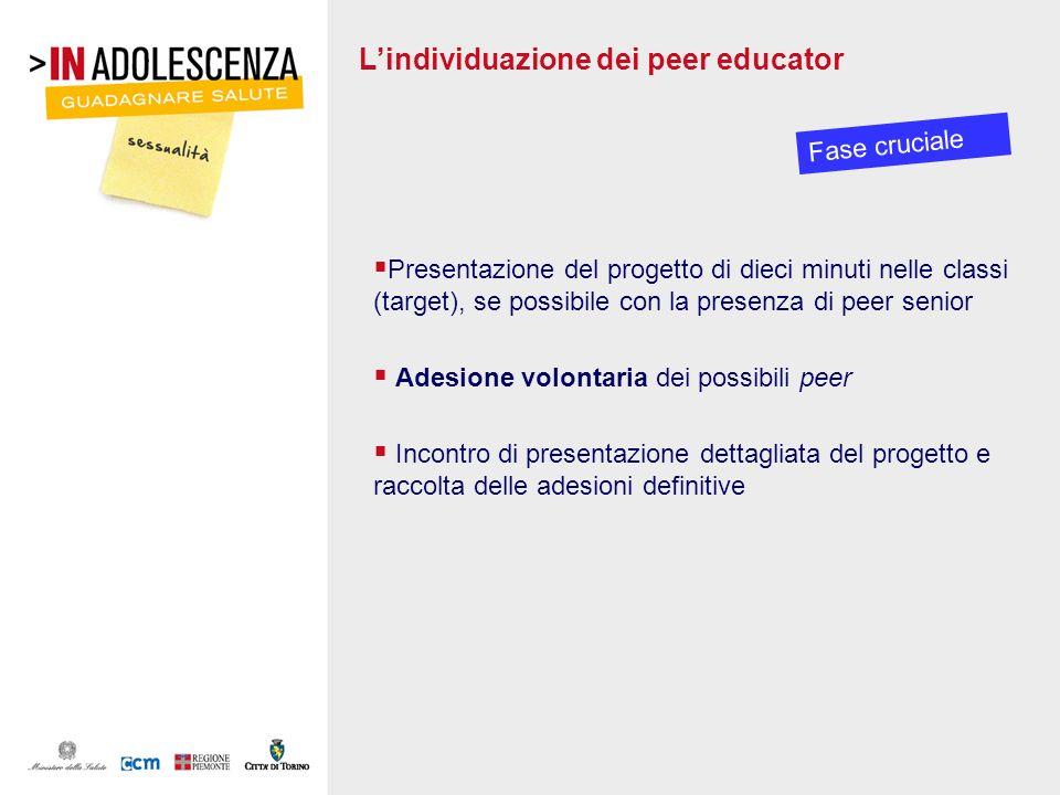 Lindividuazione dei peer educator Presentazione del progetto di dieci minuti nelle classi (target), se possibile con la presenza di peer senior Adesio