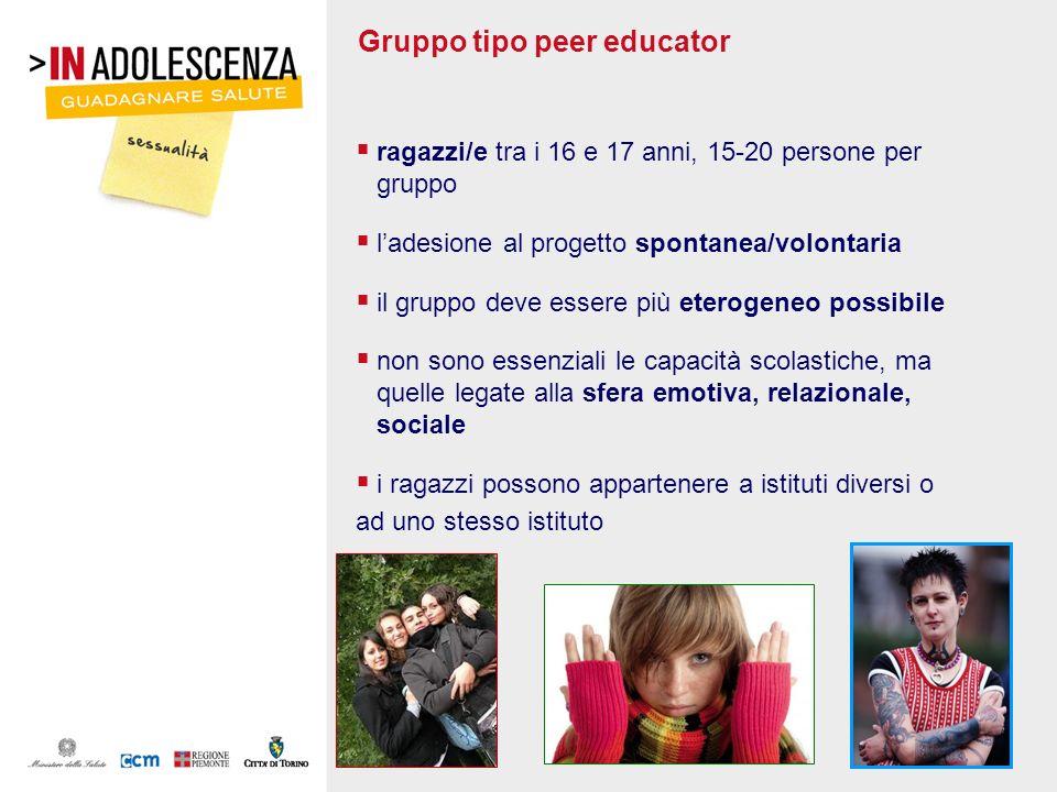 Gruppo tipo peer educator ragazzi/e tra i 16 e 17 anni, 15-20 persone per gruppo ladesione al progetto spontanea/volontaria il gruppo deve essere più