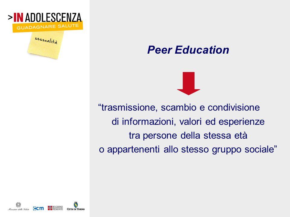 Peer Education trasmissione, scambio e condivisione di informazioni, valori ed esperienze tra persone della stessa età o appartenenti allo stesso grup