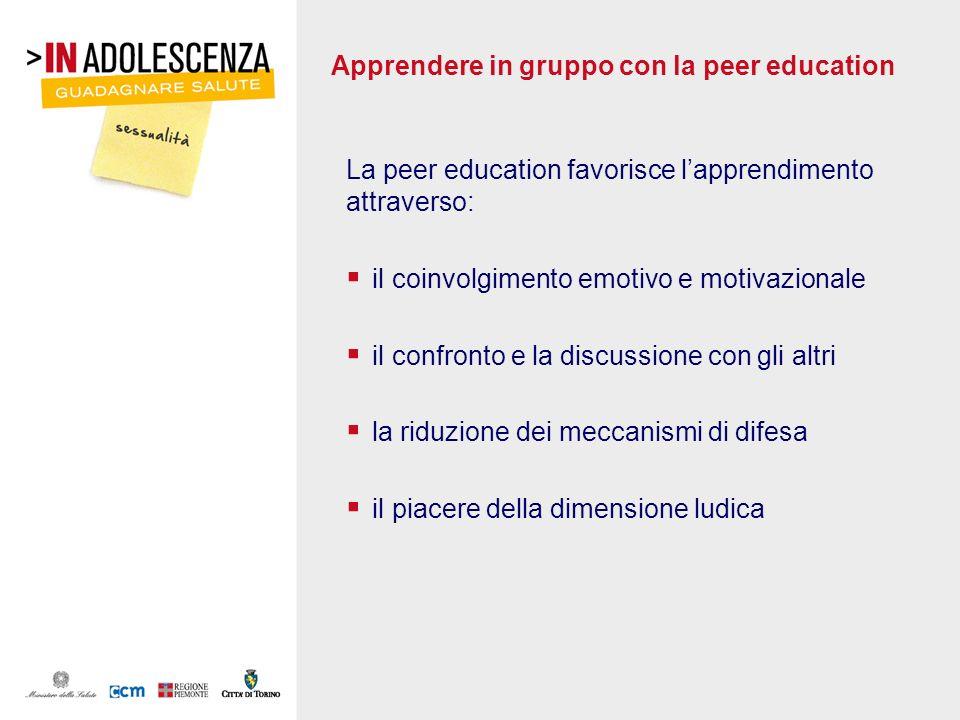La peer education favorisce lapprendimento attraverso: il coinvolgimento emotivo e motivazionale il confronto e la discussione con gli altri la riduzi